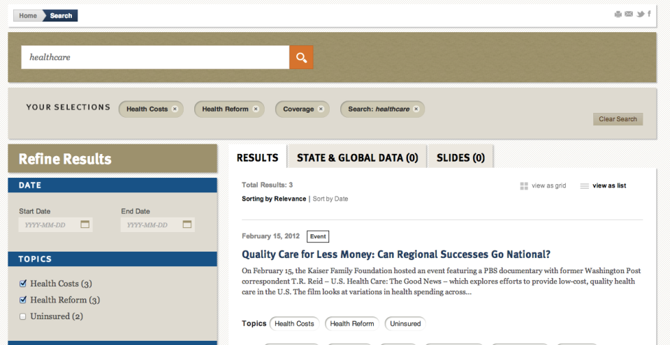 Kaiser Family Foundation VIP Search - faceted search results